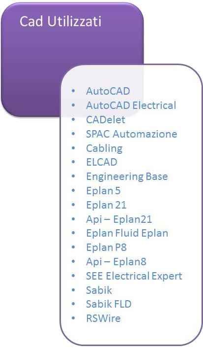 CAD_Nuovo